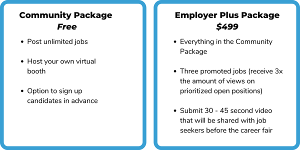 Community Package - Free (3)